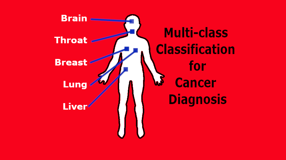 Multi-class Classification for Cancer Diagnosis
